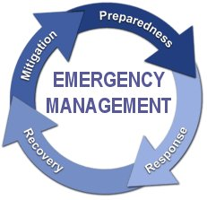 emergency managment
